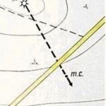 Определение местоположения засечкой по местному предмету